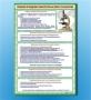 """Стенд """"Правила выполнения лабораторных работ по билогии""""(Размер: 700х1000 мм. Панель, профиль, полноцветная печать. Крепежные и декоративные элементы.)"""